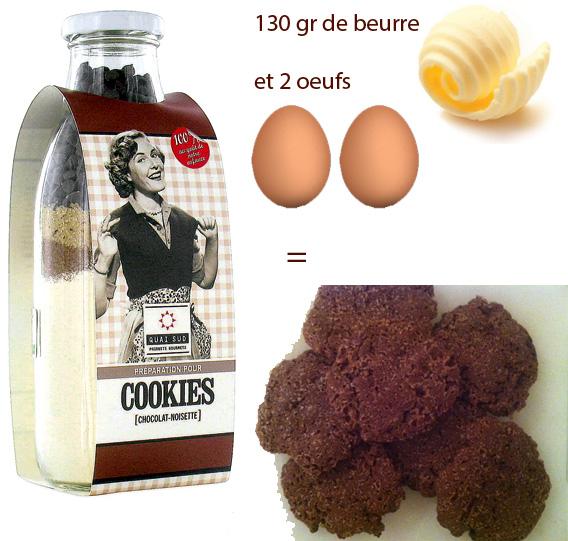 Préparation Cookies Quai Sud
