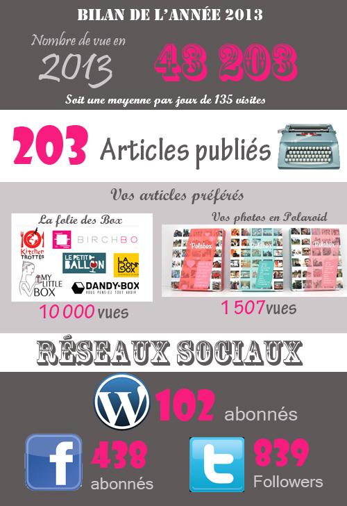 Rapportblog2014